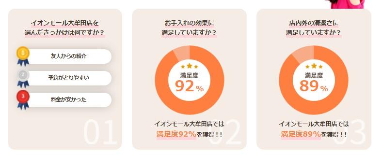 大牟田店アンケート